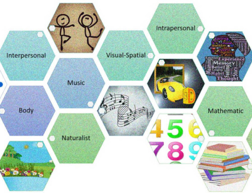 Multiple Intelligences Honors Creativity in Our Children